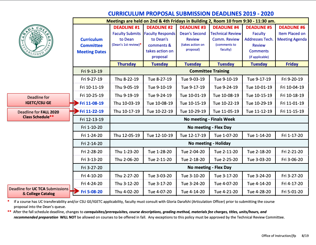 Curriculum Proposal Submission Deadlines 2019-2020