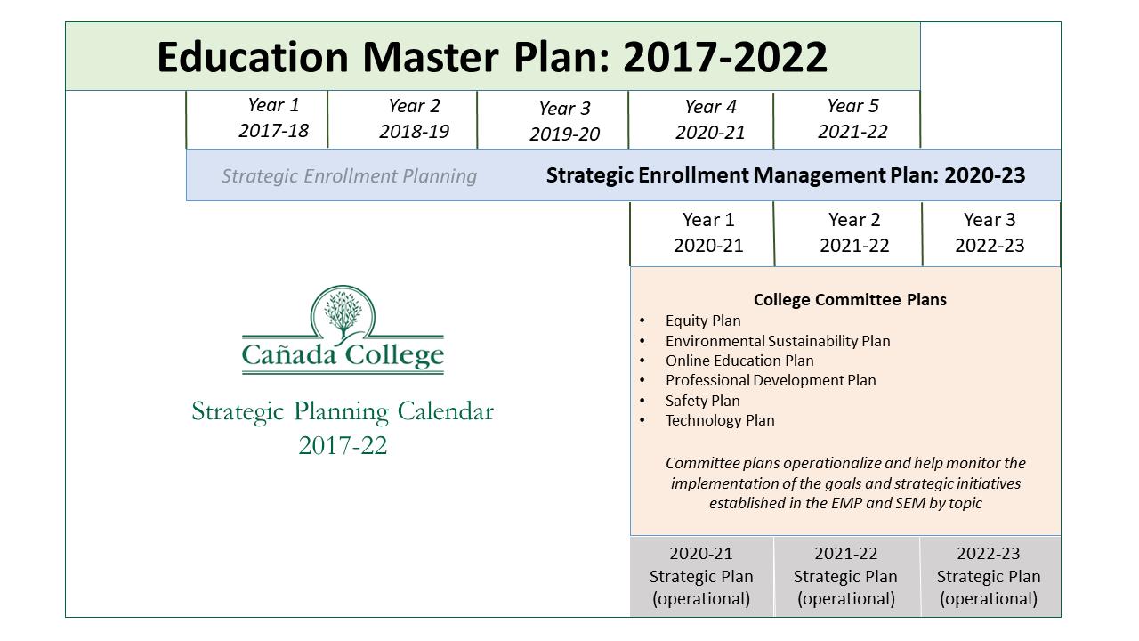 Ucsc Academic Calendar 2022 23.College Planning Plans Canada College